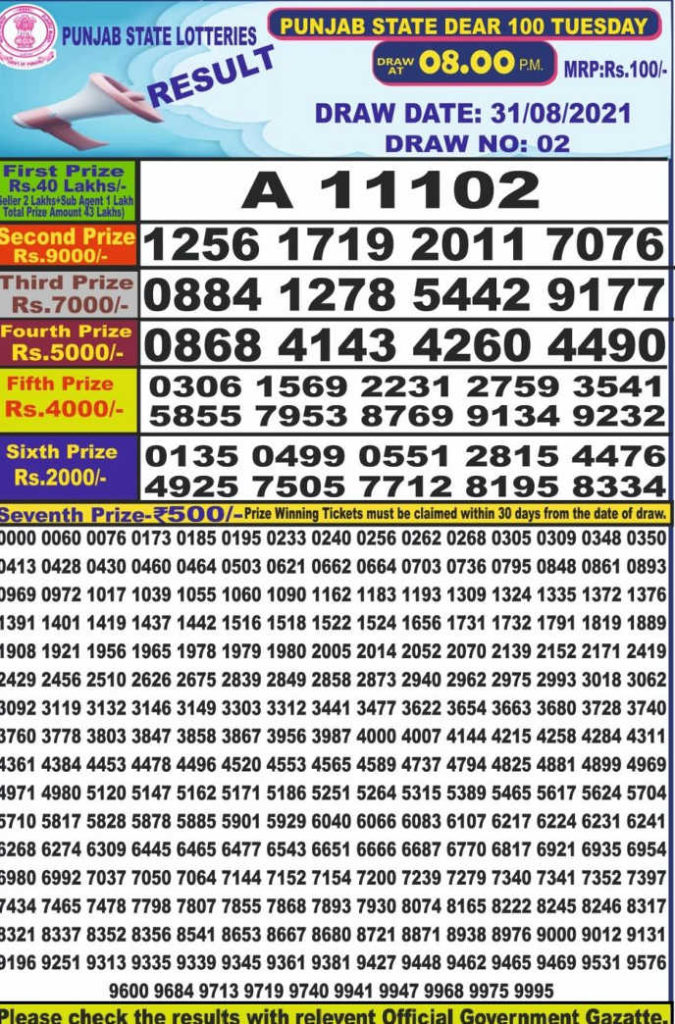 Punjab Dear 100 Tuesday weekly lottery result 31.8.2021